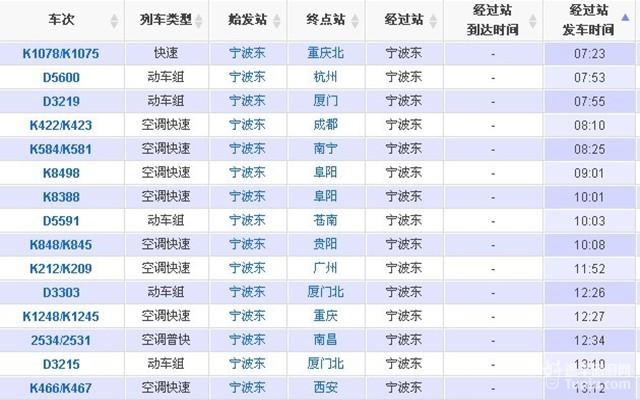 普陀山旅游火车时刻表(至宁波