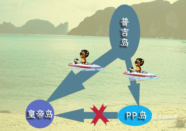 普吉岛自助游交通全攻略去各岛的船票及坐船流程